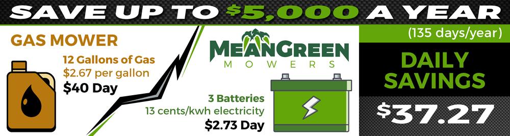 Mean-Green-Savings